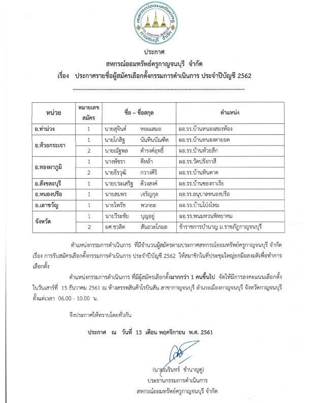 ประกาศรายชื่อผู้สมัครเลือกตั้งกรรมการดำเนินการประจำปี 2562
